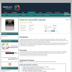 Création d'un composant MVC - Hello World