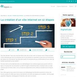 La création d'un site internet en 12 étapes