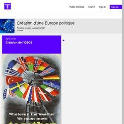 Frise chronologique - Construction d'une Europe politique
