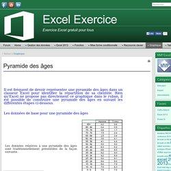Création d'une pyramide des âges dans Excel