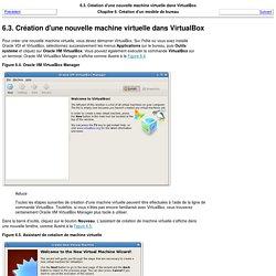 6.3.Création d'une nouvelle machine virtuelle dans VirtualBox