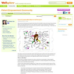 Draw A Creative Mind Map for Self Analysis