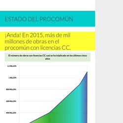Creative Commons — State of the Commons 2015 — Estado del Procomún