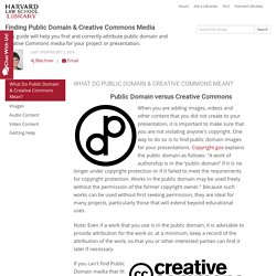 Harvard - Public Domain & Creative Commons Content - Finding Public Domain & Creative Commons Images