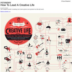 How To Lead A Creative Life [Infographic]