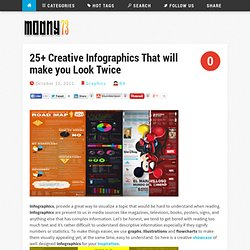 25+ Creative Infographics That will make you Look Twice