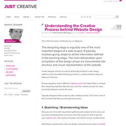 The Creative Process Behind Professional Website Design