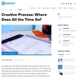 Creative Process: Where Does All the Time Go?