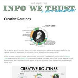 Creative Routines