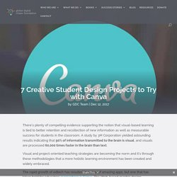 7 Creative Student Design Projects to Try with Canva