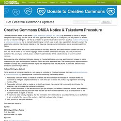Creative Commons DMCA Notice & Takedown Procedure