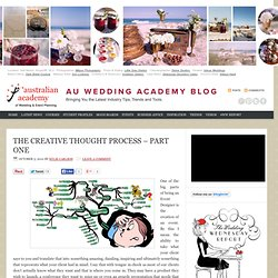 The Creative Thought Process - Part One
