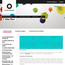 Creative Wallonia -Idea Box