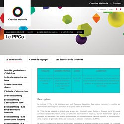 Creative Wallonia - Le PPCo