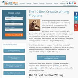 The 10 Best Creative Writing Programs