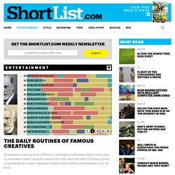 The Daily Routines Of Famous Creatives - Entertainment