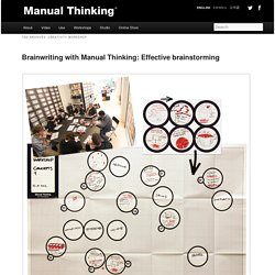 Simple Brainstorming and Mind mapping Tool