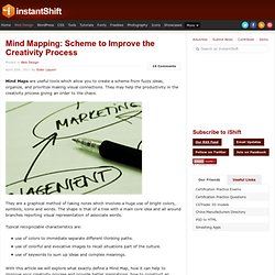 Mind Mapping: Scheme to Improve the Creativity Process | Web Design