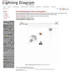Creator / Home - Online Lighting Diagram Creator - Tools for photographers