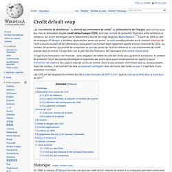 Credit default swap (CDS) 1994
