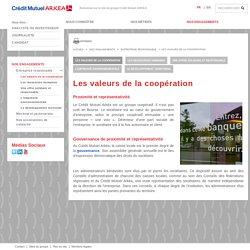 Crédit Mutuel Arkéa - Les valeurs de la coppération au Crédit Mutuel Arkéa