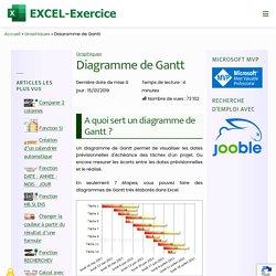 Créer un diagramme de Gantt avec Excel très facilement