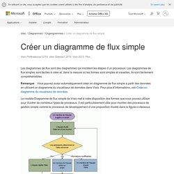 Créer un diagramme de flux simple - Visio