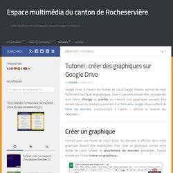 Créer des graphiques sur Google Drive