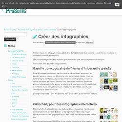 Créer des infographies – ProSoTIC
