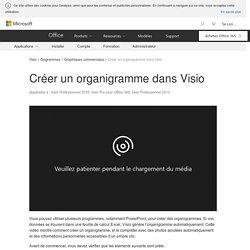 Créer un organigramme dans Visio