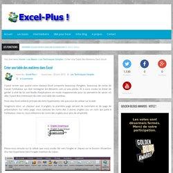 Créer une table des matières dans Excel