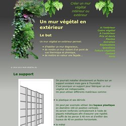 Créer un mur végétal pour l'extérieur