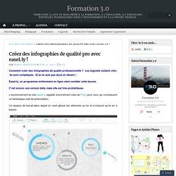 Créez des infographies de qualité pro avec easel.ly !