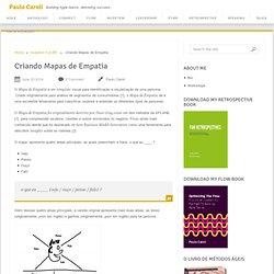 Criando Mapas de Empatia