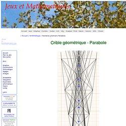 Crible géométrique - Parabole