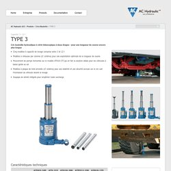 Crics Bouteille · TYPE 3 · AC Hydraulic A/S