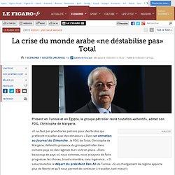 Sociétés : La crise du monde arabe «ne déstabilise pas» Total