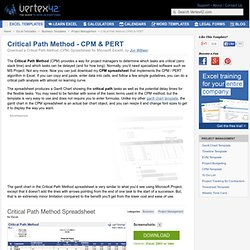 Critical Path Method (CPM) Spreadsheet - PERT Algorithm