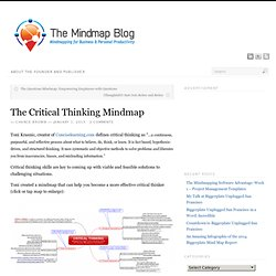 The Critical Thinking Mindmap