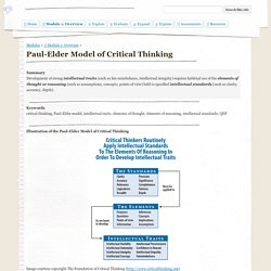 Paul-Elder Model of Critical Thinking - qepcafe