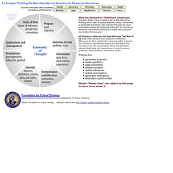 Critical Thinking Model 1