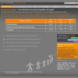 Chaine Critique : méthode de construction et gestion de projets