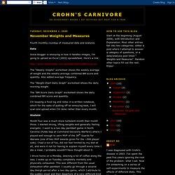 Crohn's Carnivore