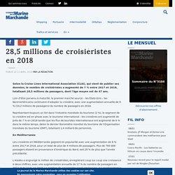 28,5 millions de croisiéristes en 2018