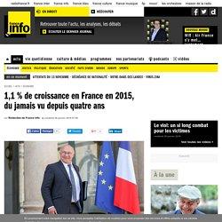 1,1 % de croissance en France en 2015, du jamais vu depuis quatre ans