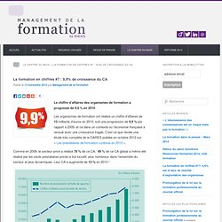 La formation en chiffres #7 : 9,9% de croissance du CA - Management de la formation