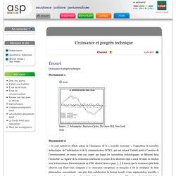 Croissance et progrès technique - Assistance scolaire personnalisée et gratuite - ASP
