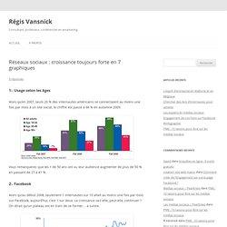 Réseaux sociaux : croissance toujours forte en 7 graphiques | Etudes en marketing, Haute Ecole ISE : Vansnick R.