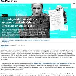 Cronología del caso Máster: ascenso y caída de Cristina Cifuentes en cuatro actos