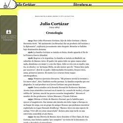 Cronología, Julio Cortázar (1914-1984)